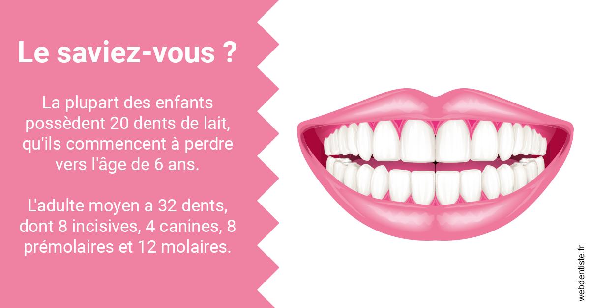 https://dr-didier-szwarc.chirurgiens-dentistes.fr/Dents de lait 2